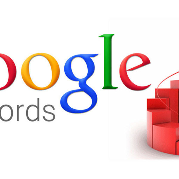 Google Adwords Small business